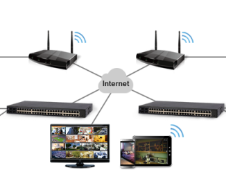 system_smart_home